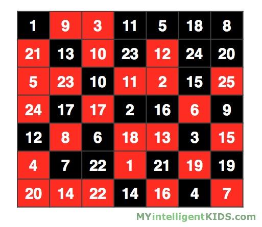 Черно-красная таблица Шульте